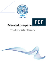 Mental_Preparetion-ENG.ppt