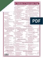 Common Psychiatric Medications