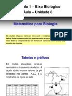 Matematica Para a Biologia
