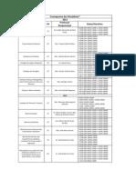 Cronograma das Disciplinas Pós