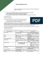 Derecho de Las Obligaciones, Principios y Fuentes.