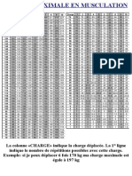 charge-maximale-musculation-bac-eps.pdf