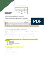 Grammaire Français.docx