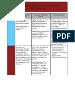 summary of unitlessons pdf