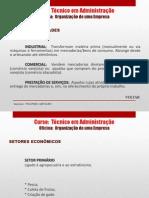 MATERIAL DE APOIO ALUNO - AULA 6 - ORGANIZAÇÃO DE UMA EMPRESA
