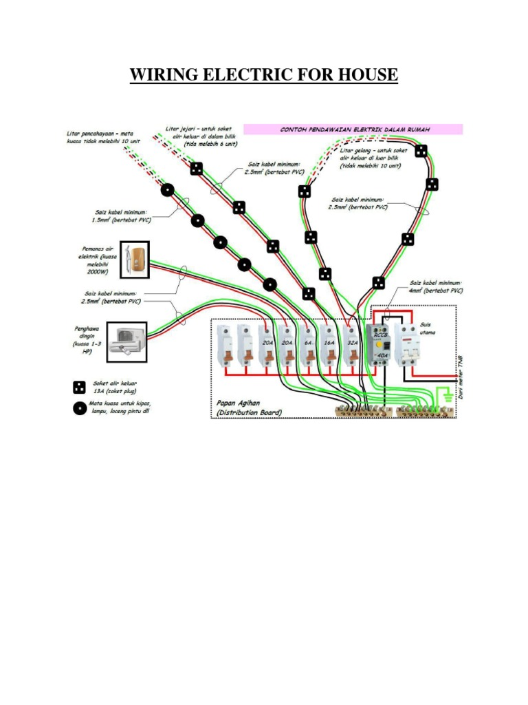 Wiring Lampu Kalimantang Data Circuit Diagram Rumah Electric For House Rh Scribd Com Suis Double