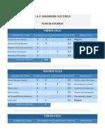 EAP Electrica Plan de Estudios