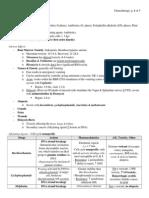 Cancer Chemotherapy.pdf