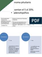 Adenoma_pituitario.pptx