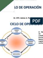2.- Ciclo de Operación