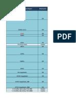 KPI Sheet.xls