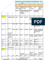 esquema electroterapia.pdf
