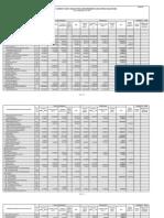 3rd Qrtr 101 Annex B.pdf