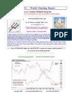 FOREX World_Charting_REPORT.pdf