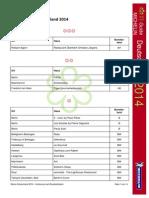 Sternerestaurant - Guide Michelin Deutschland 2014