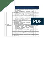 Prosedur Pengaduan ver.1.0(20090728)