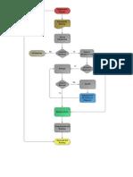 Diagrama de Flujo Bk
