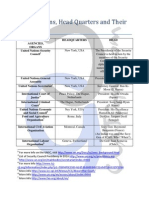 Agencies and their HQ.pdf