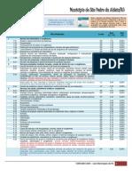 Tabela-de-Alíquotas-São-Pedro-da-Aldeia