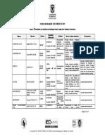 empresas recolectoras y dispositoras de Residuos peligrosos.pdf