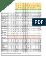 PROPERTY OF FRP CHART 1.pdf