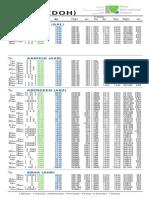 DOH airport Schedules.pdf