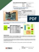 ITAv01 Tarjeta de Senalizacion y Monitoreo