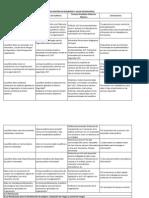 lista-de-chequeo-ohsas-18001.pdf