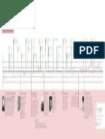 Linha-do-tempo_Beatriz-Reis.pdf