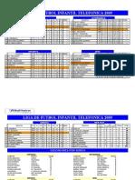 TABLA DE POSICICIONES