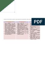 Mapa Conceptual Ventaja y Desventajas Computo Educ