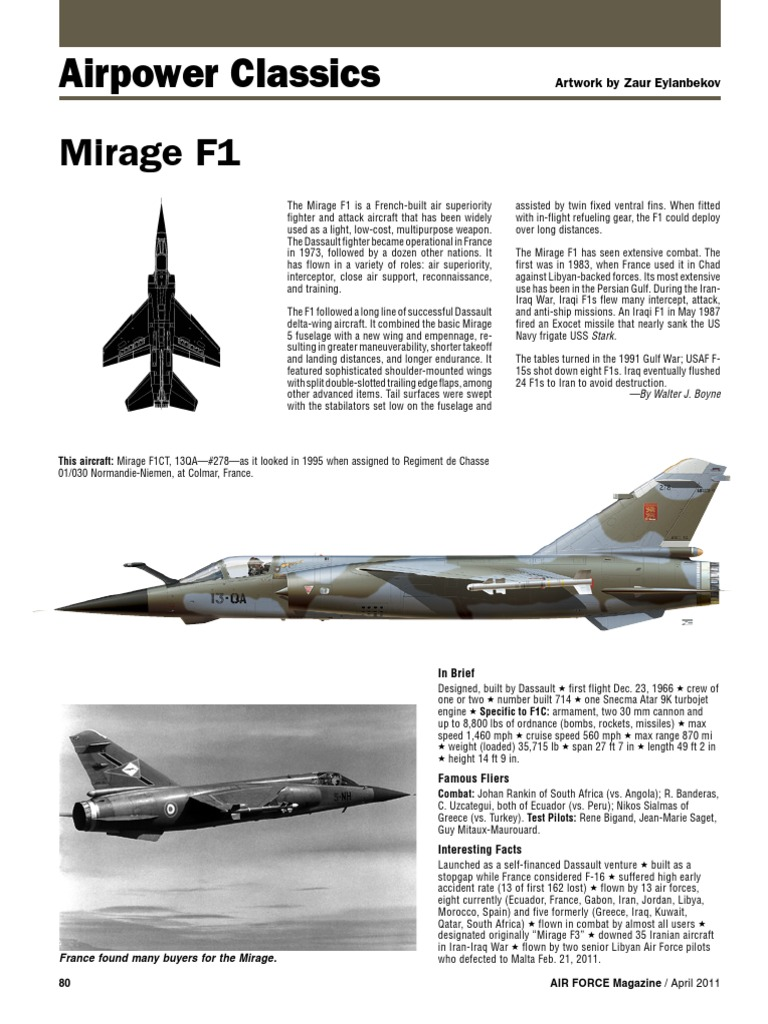 Mirage f1pdf wing configurations industries fandeluxe Gallery