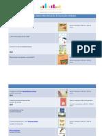Lista Obras Para Iniciacao Edicacao Literaria