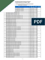 Colecoes Mais Distribuidas Pnld 2013