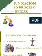 COMUNICACIÓN COMO PROCESO EFICAZ
