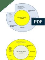bab 3 t.4 (2).pdf