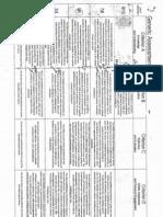 generic assessment rubric