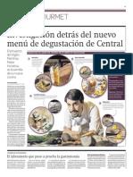 Central Restaurante