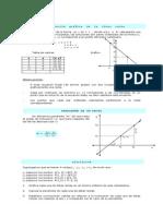 Ecuacion de Una Linea Recta