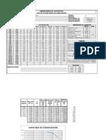 Datos Consolidaciones s5 m2