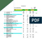 Analisis de Costos Variables Unitarios