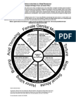 immigrant  refugee power and control wheel