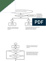 Diagrama d Flujo TERMINADO