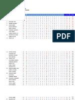ICTSI Canlubang Invitational Final Result.docx.doc