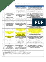 Anthology Self Assessment.docx