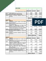 presupuesto de casa -docencia.xls