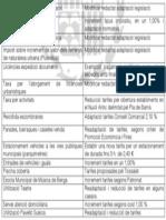Quadre resum Ordenances fiscals 2014