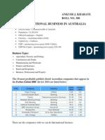 INTERNATIONAL BUSINESS IN AUSTRALIA.docx