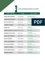 Lead Building Representatives
