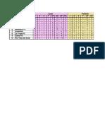 Estadisticas LDFT 2013